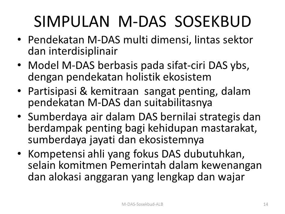 SIMPULAN M-DAS SOSEKBUD