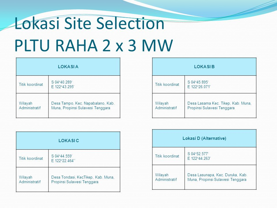Lokasi Site Selection PLTU RAHA 2 x 3 MW
