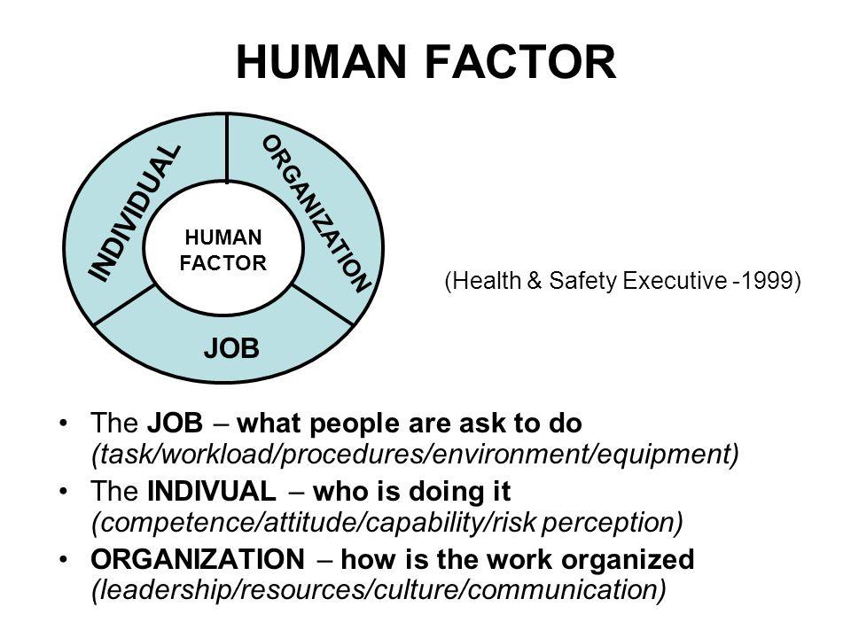 HUMAN FACTOR INDIVIDUAL JOB