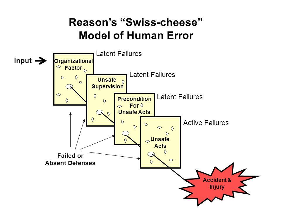 Reason's Swiss-cheese