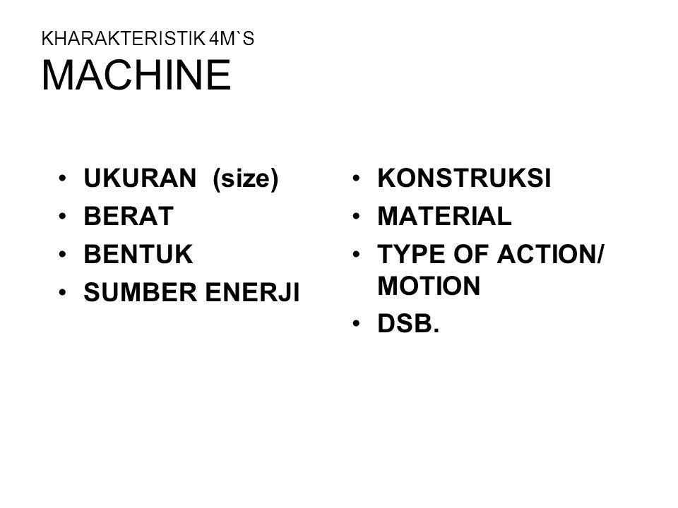 KHARAKTERISTIK 4M`S MACHINE