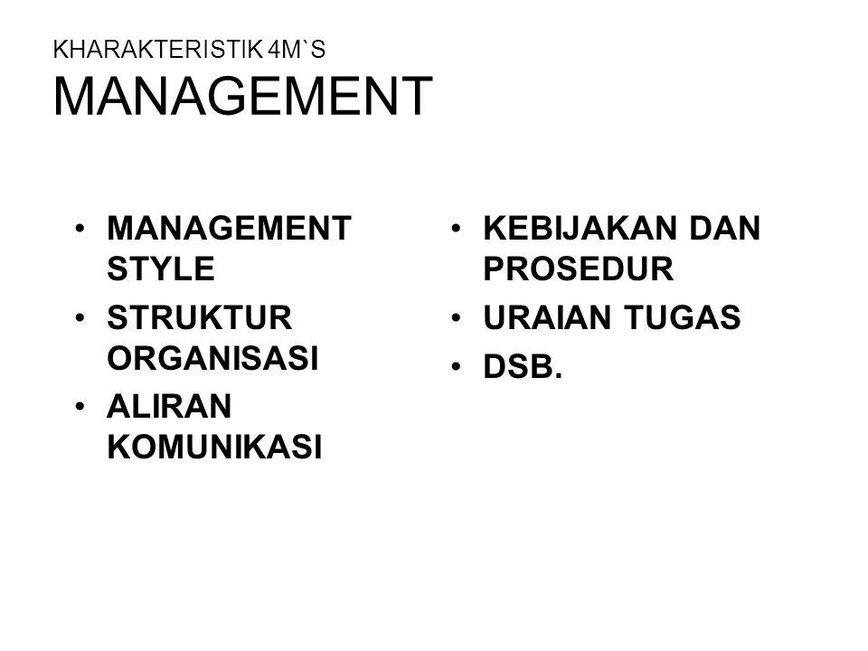 KHARAKTERISTIK 4M`S MANAGEMENT