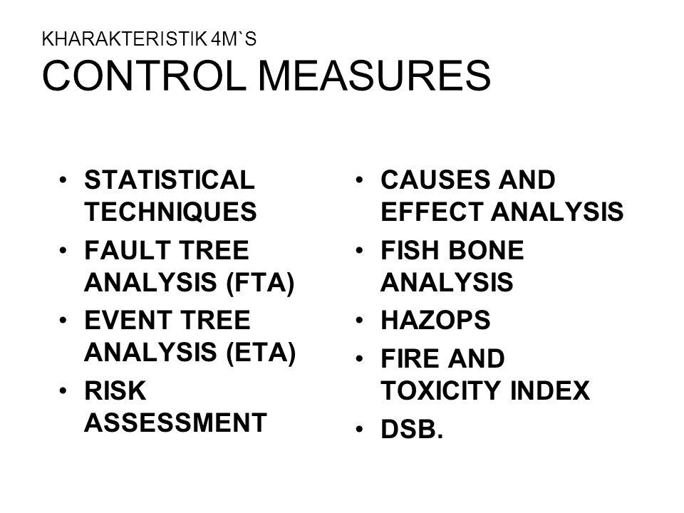 KHARAKTERISTIK 4M`S CONTROL MEASURES