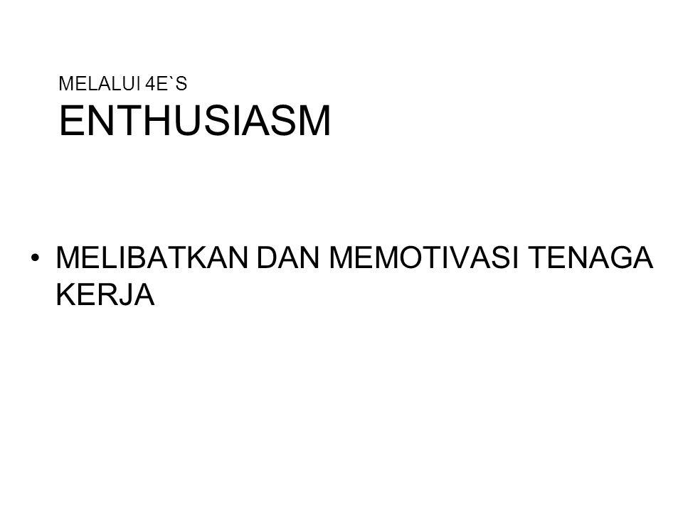 MELALUI 4E`S ENTHUSIASM