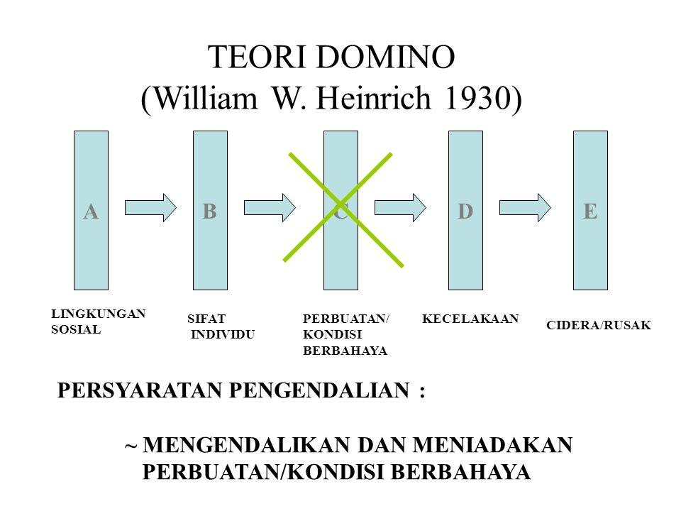 TEORI DOMINO (William W. Heinrich 1930) A B C D E