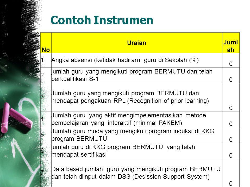 Contoh Instrumen No Uraian Jumlah 1