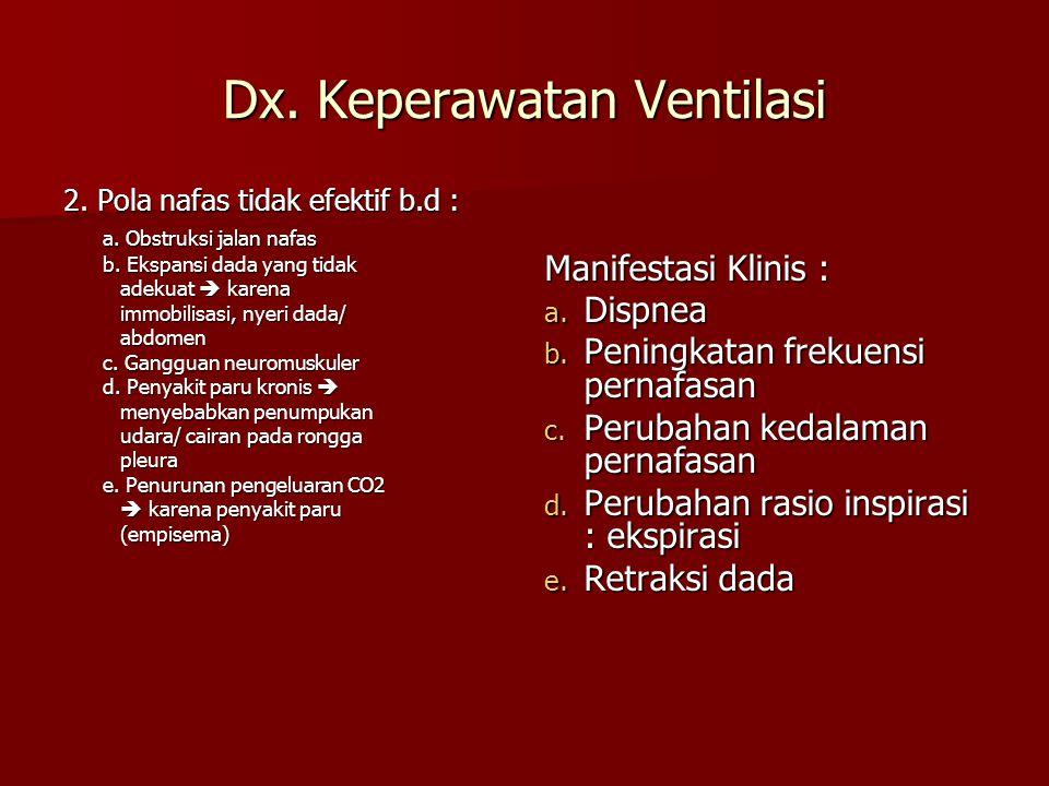Dx. Keperawatan Ventilasi
