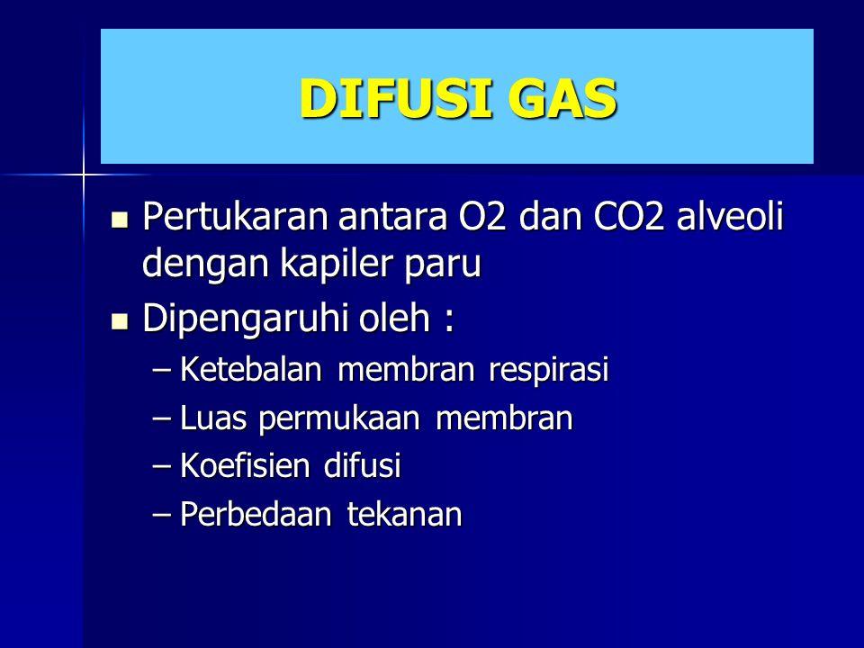 DIFUSI GAS Pertukaran antara O2 dan CO2 alveoli dengan kapiler paru