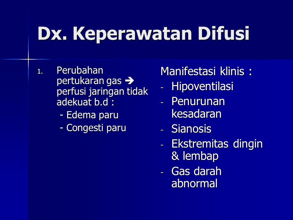 Dx. Keperawatan Difusi Manifestasi klinis : Hipoventilasi