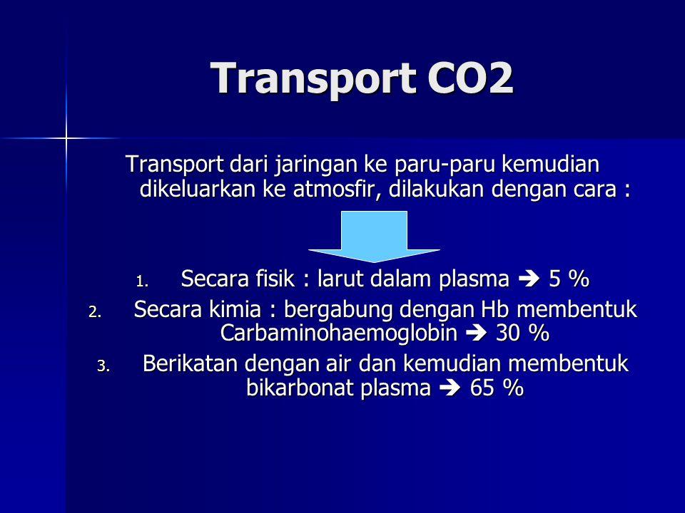 Transport CO2 Transport dari jaringan ke paru-paru kemudian dikeluarkan ke atmosfir, dilakukan dengan cara :