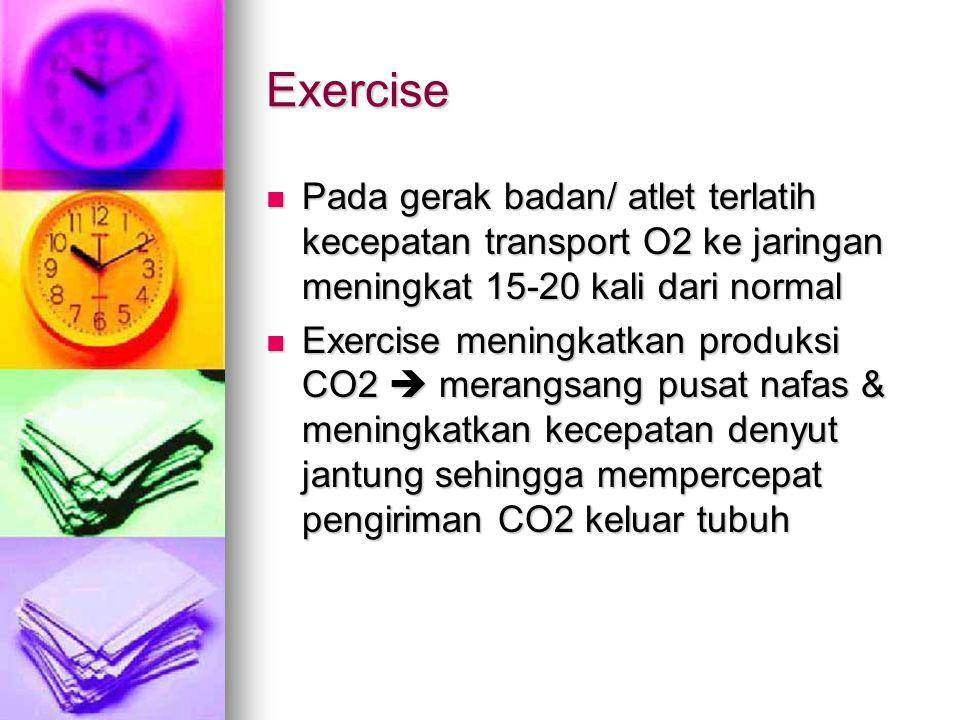 Exercise Pada gerak badan/ atlet terlatih kecepatan transport O2 ke jaringan meningkat 15-20 kali dari normal.