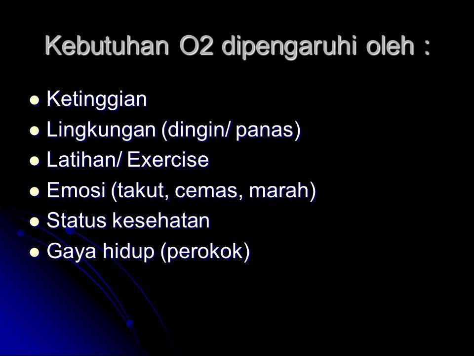 Kebutuhan O2 dipengaruhi oleh :