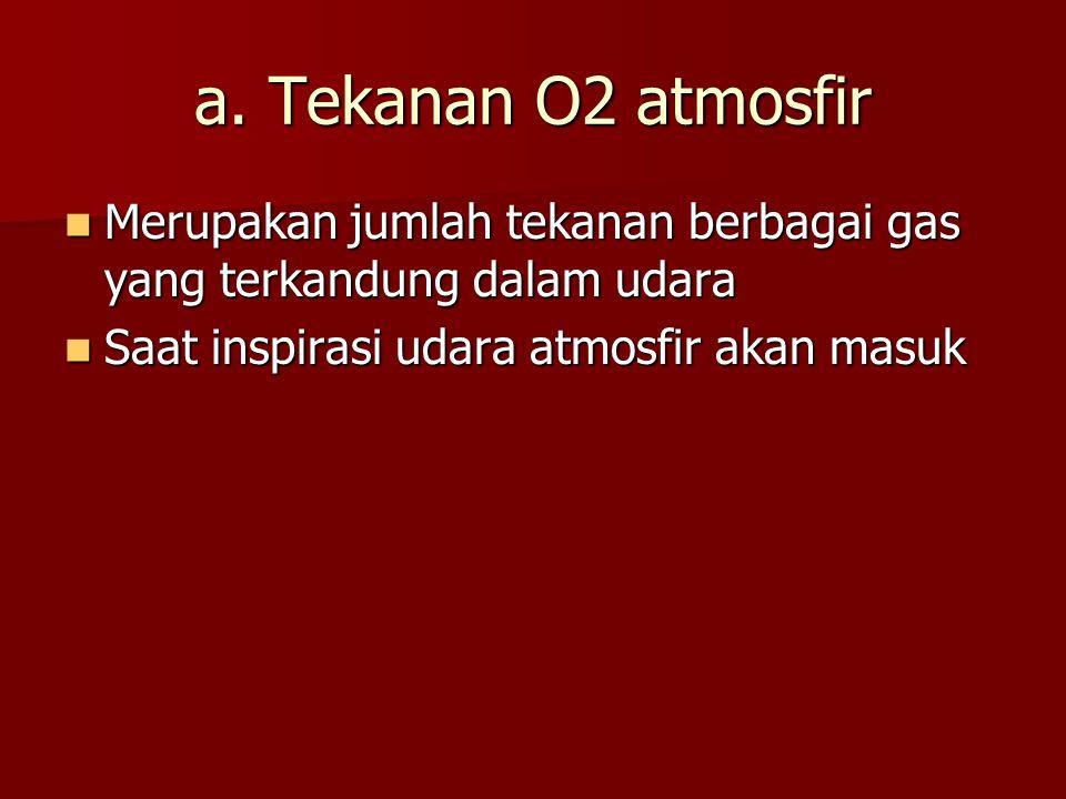 a. Tekanan O2 atmosfir Merupakan jumlah tekanan berbagai gas yang terkandung dalam udara.