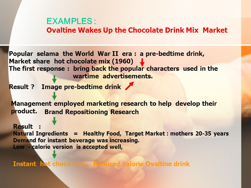 EXAMPLES : Ovaltine Wakes Up the Chocolate Drink Mix Market