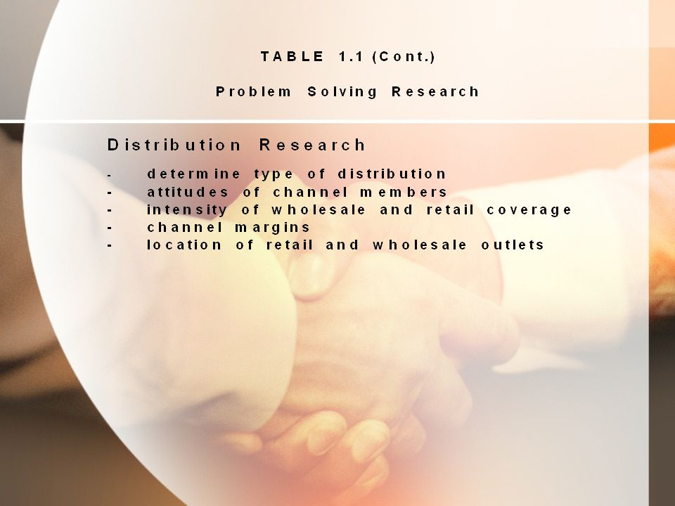 Table 1.1 Problem Solving Research (Cont.)