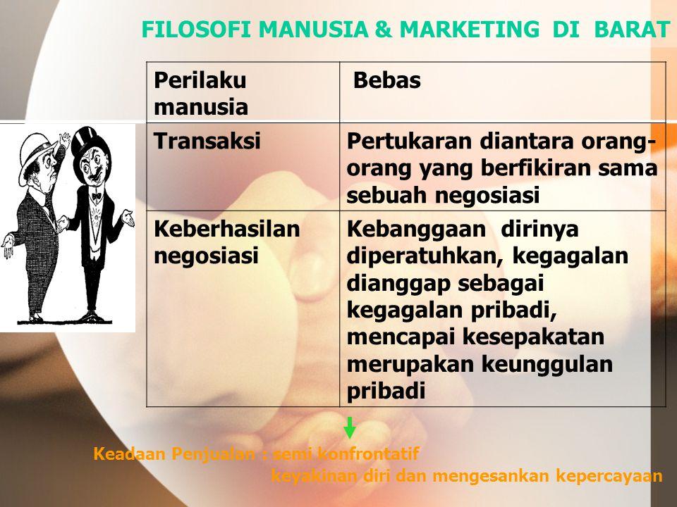 FILOSOFI MANUSIA & MARKETING DI BARAT Perilaku manusia Bebas Transaksi