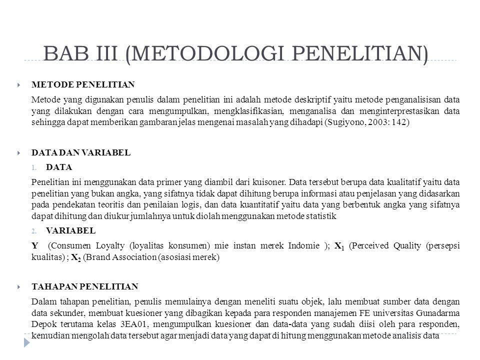 BAB III (METODOLOGI PENELITIAN)