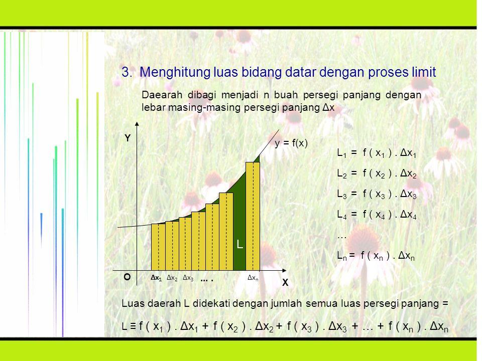 3. Menghitung luas bidang datar dengan proses limit