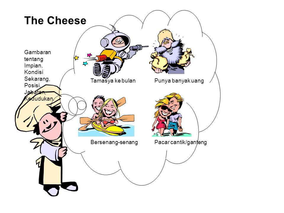 The Cheese Gambaran tentang Impian, Kondisi Sekarang, Posisi, Jabatan, Kedudukan. Tamasya ke bulan.