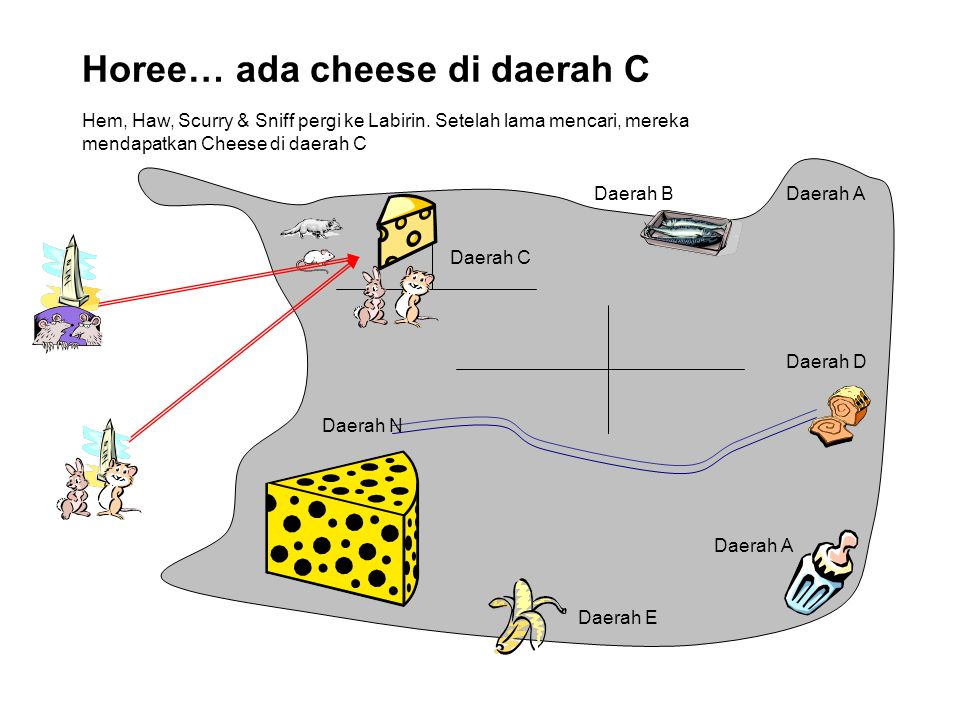 Horee… ada cheese di daerah C