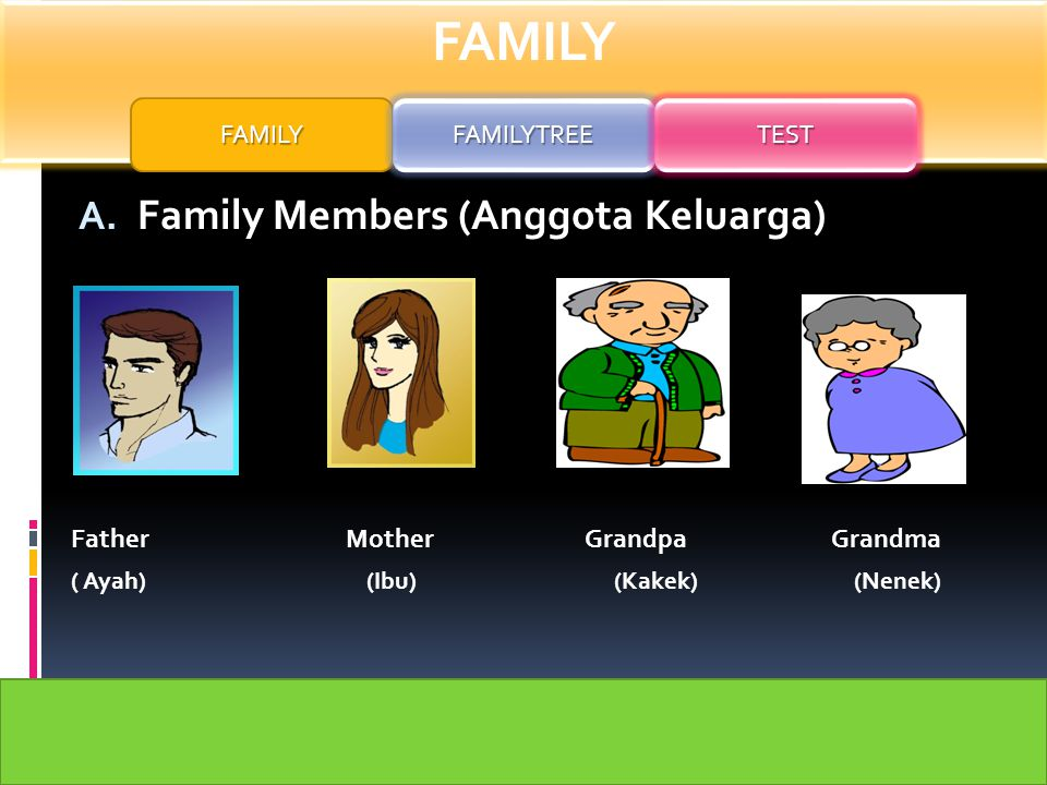 FAMILY Family Members (Anggota Keluarga) Father Mother Grandpa Grandma