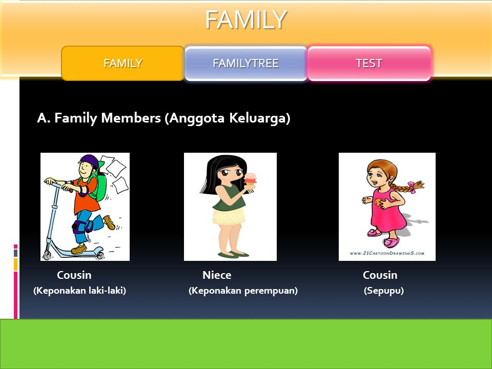 FAMILY A. Family Members (Anggota Keluarga) FAMILY FAMILYTREE TEST