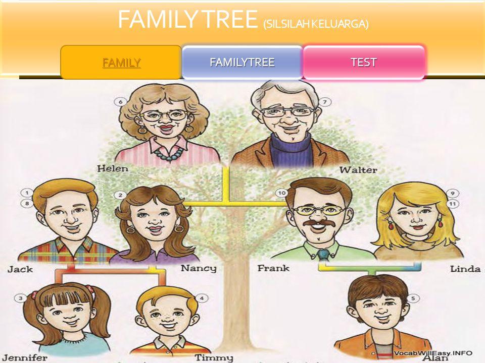 FAMILY TREE (SILSILAH KELUARGA)