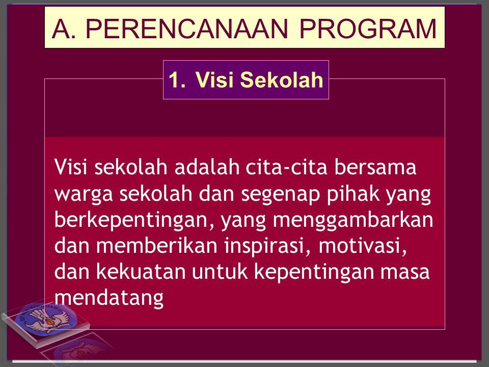 A. PERENCANAAN PROGRAM Visi Sekolah