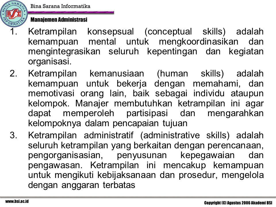Ketrampilan konsepsual (conceptual skills) adalah kemampuan mental untuk mengkoordinasikan dan mengintegrasikan seluruh kepentingan dan kegiatan organisasi.