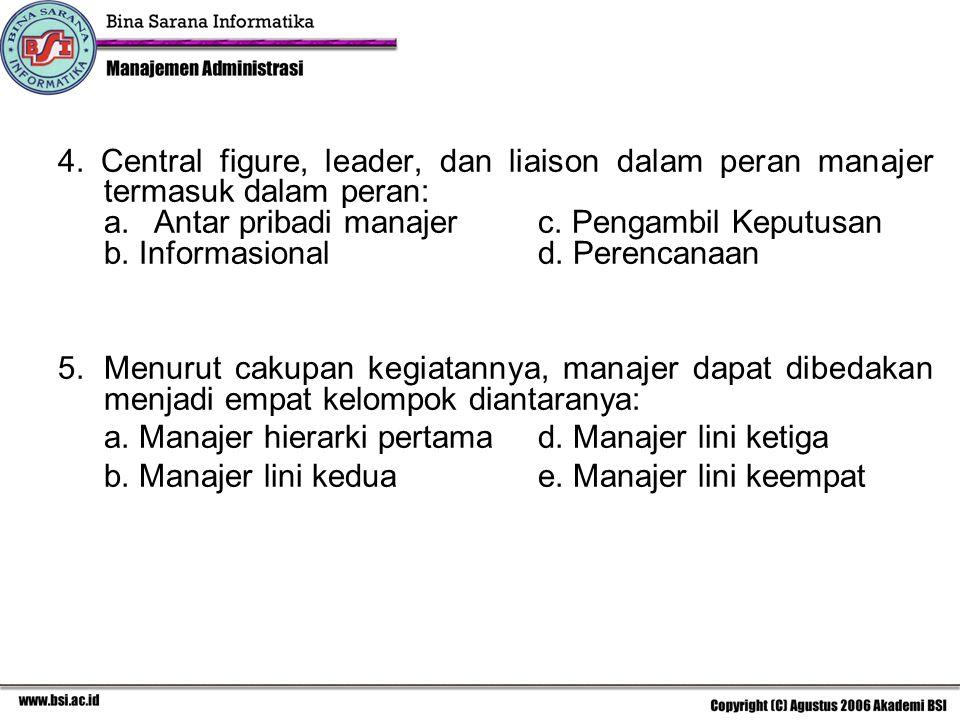 4. Central figure, leader, dan liaison dalam peran manajer termasuk dalam peran: