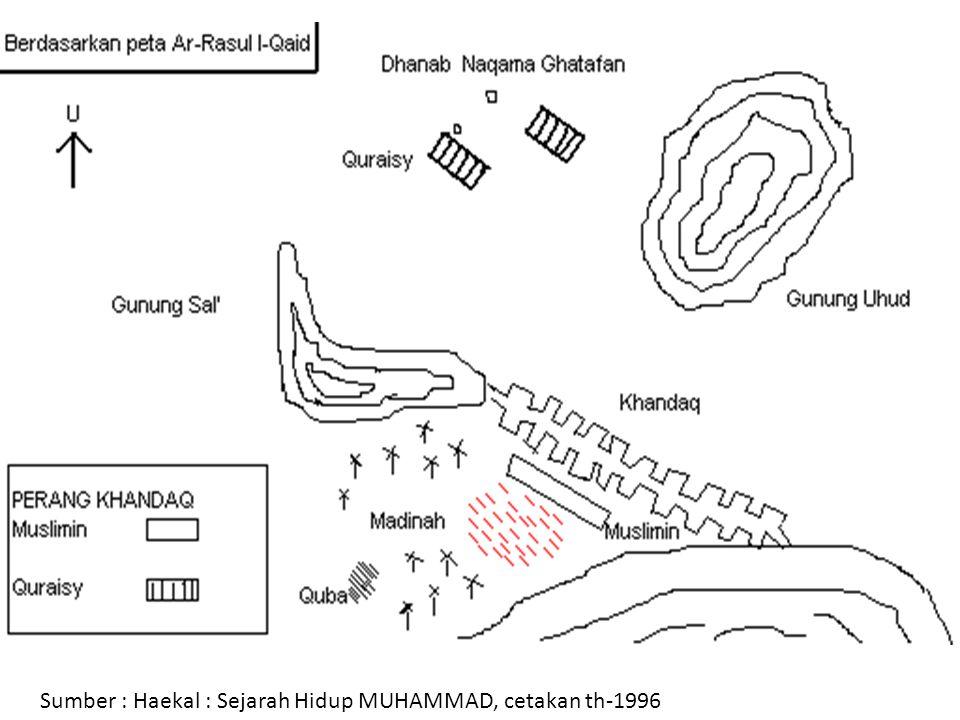 Sumber : Haekal : Sejarah Hidup MUHAMMAD, cetakan th-1996