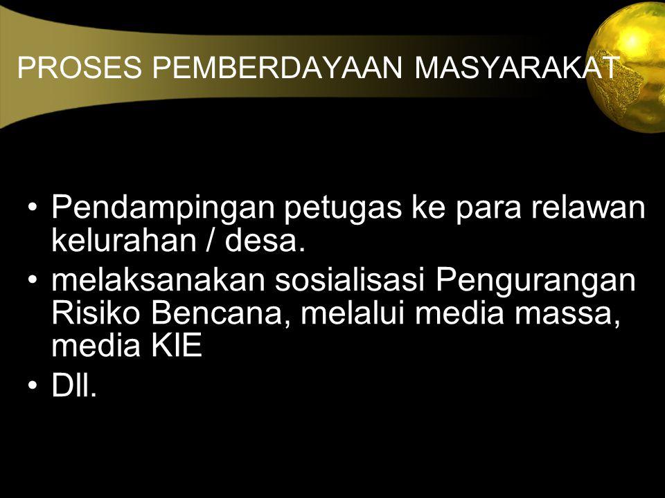 PROSES PEMBERDAYAAN MASYARAKAT