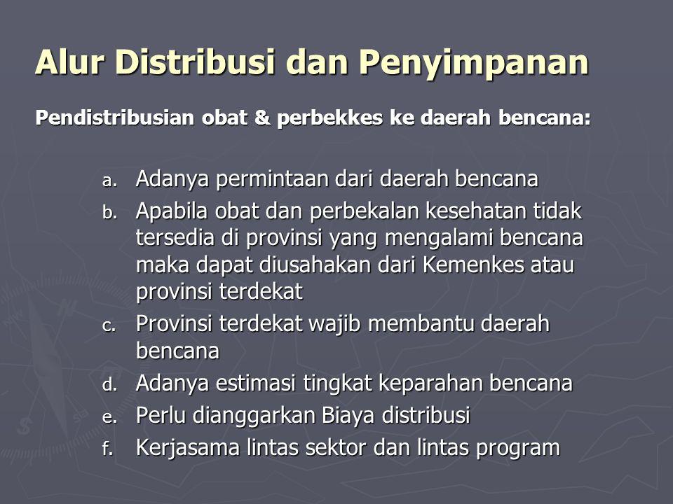Alur Distribusi dan Penyimpanan