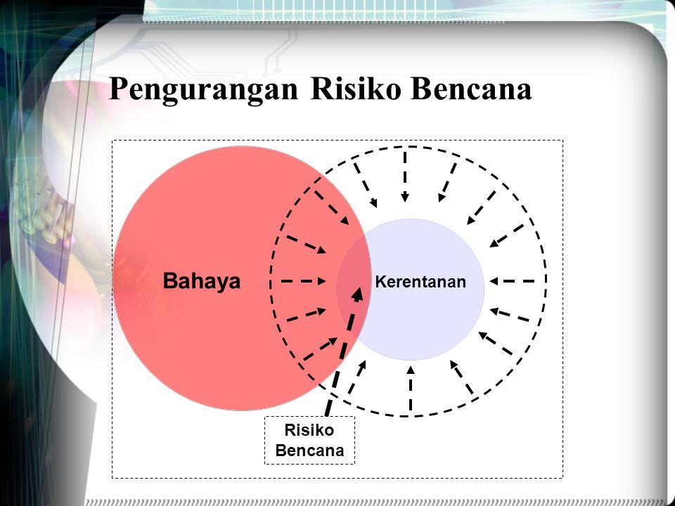 Pengurangan Risiko Bencana