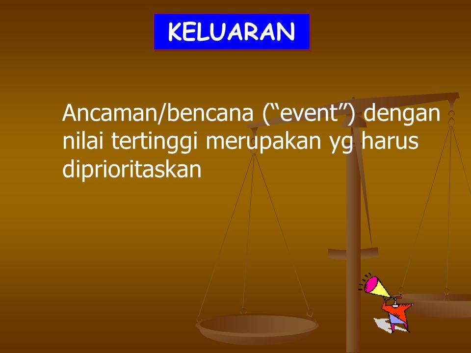 KELUARAN Ancaman/bencana ( event ) dengan nilai tertinggi merupakan yg harus diprioritaskan