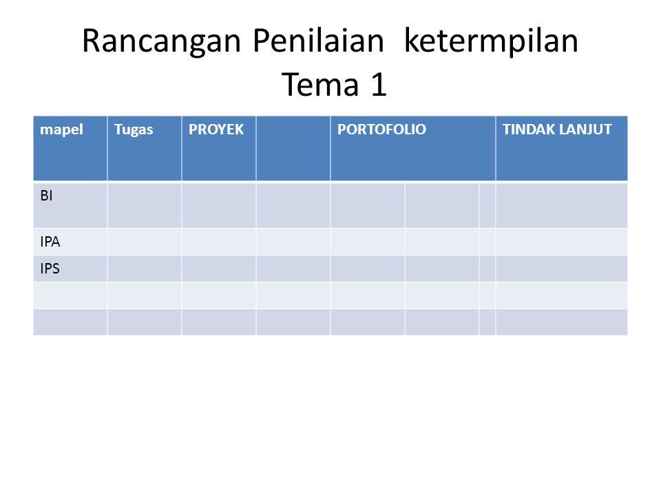 Rancangan Penilaian ketermpilan Tema 1