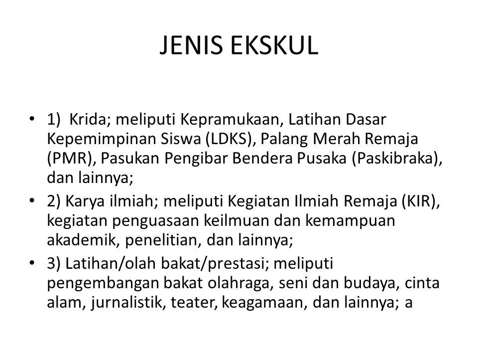 JENIS EKSKUL