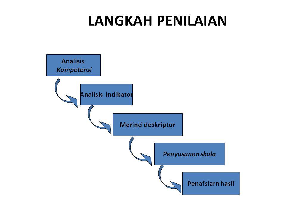 LANGKAH PENILAIAN Analisis Kompetensi Analisis indikator