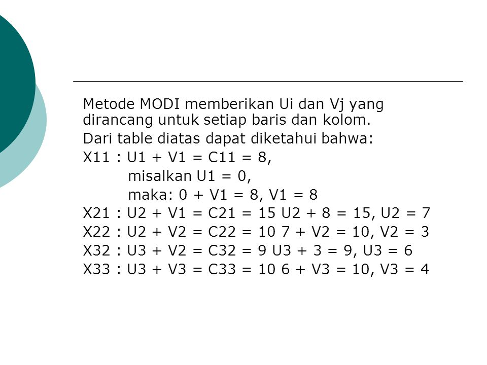 Metode MODI memberikan Ui dan Vj yang dirancang untuk setiap baris dan kolom.
