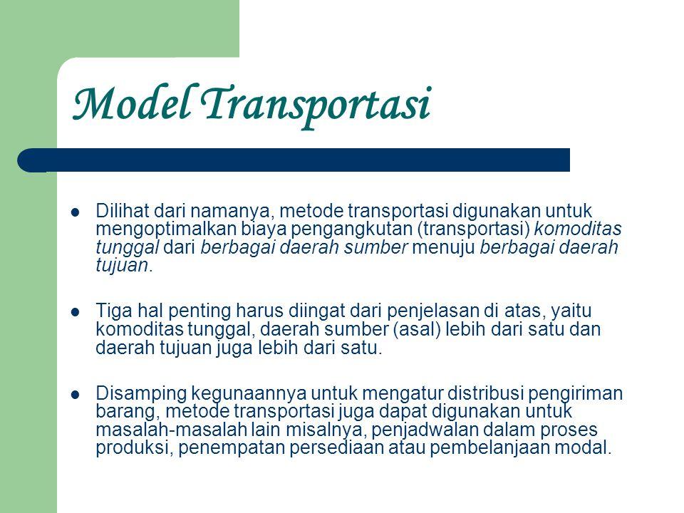 Model Transportasi