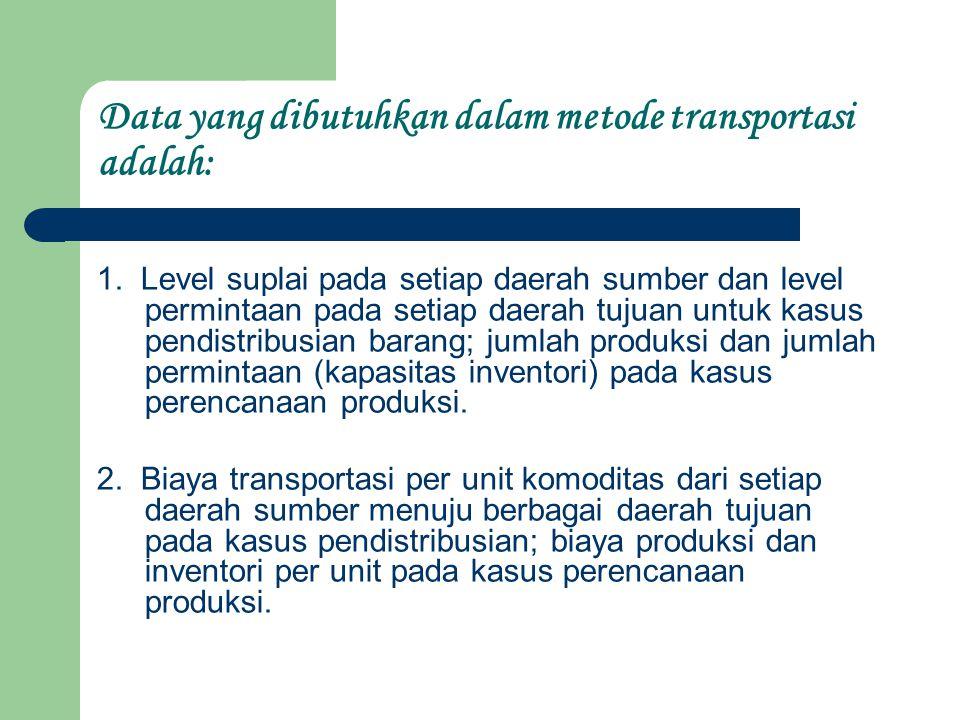 Data yang dibutuhkan dalam metode transportasi adalah: