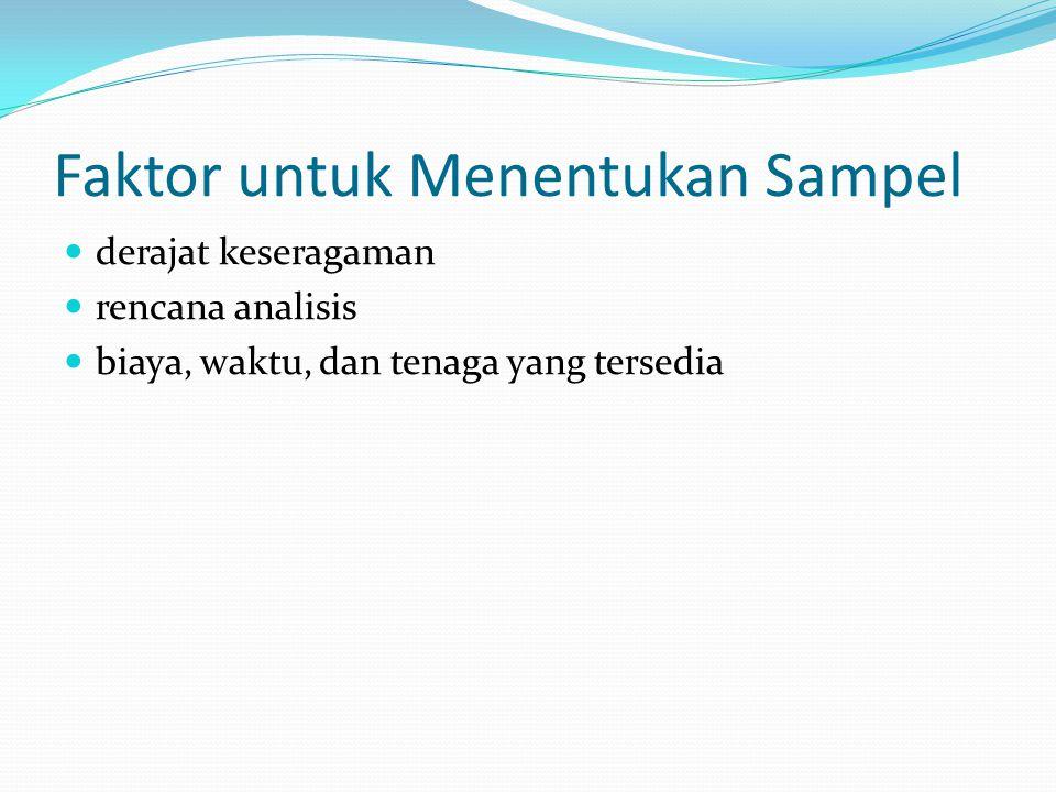Faktor untuk Menentukan Sampel