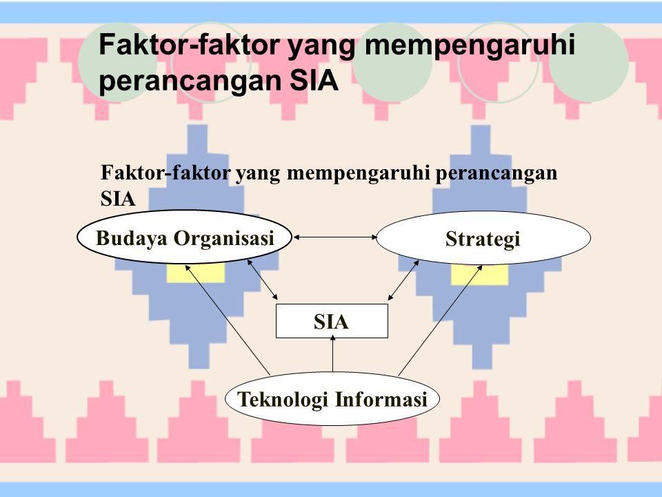 Faktor-faktor yang mempengaruhi perancangan SIA