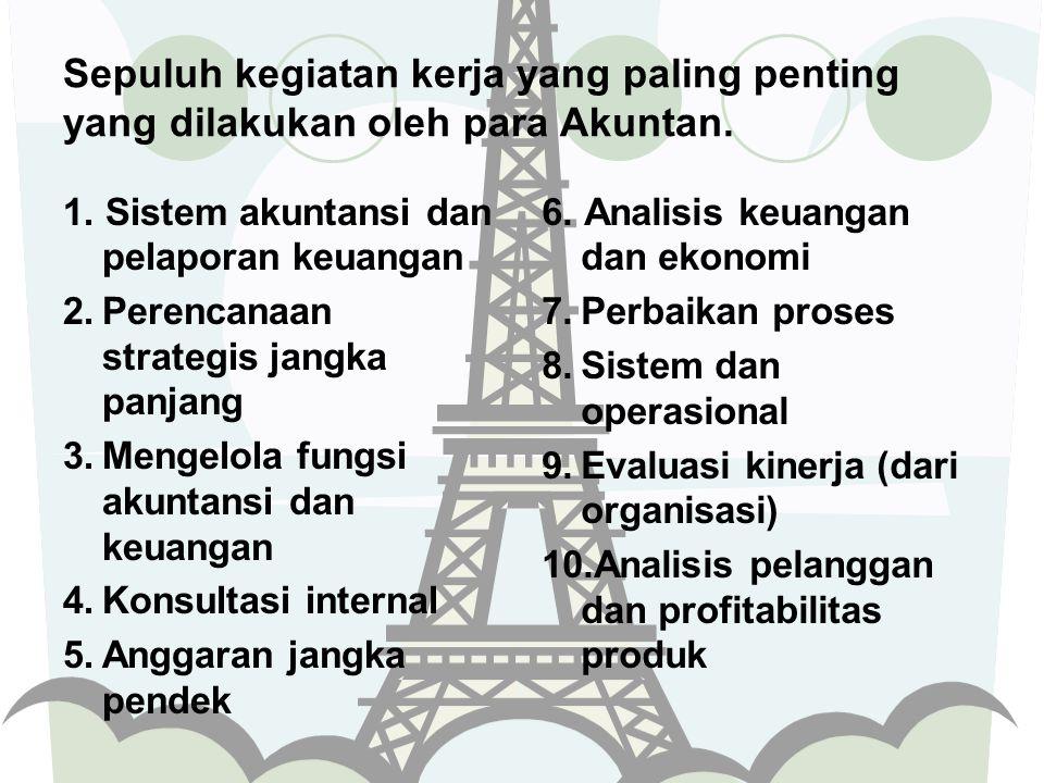 Sepuluh kegiatan kerja yang paling penting yang dilakukan oleh para Akuntan.