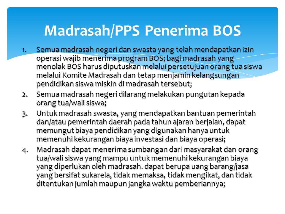 Madrasah/PPS Penerima BOS