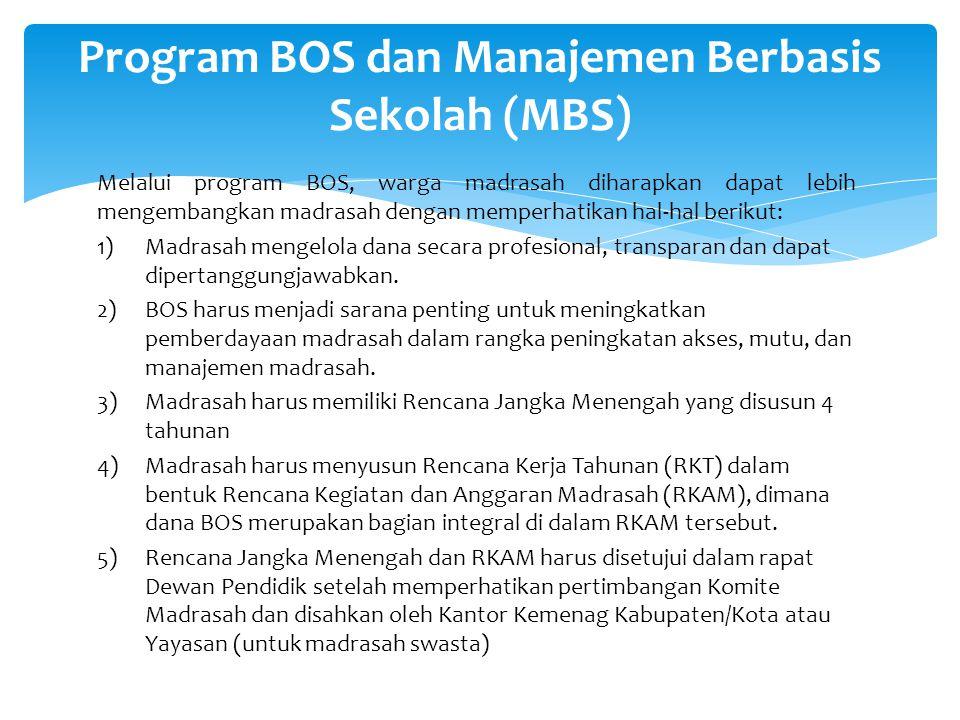 Program BOS dan Manajemen Berbasis Sekolah (MBS)