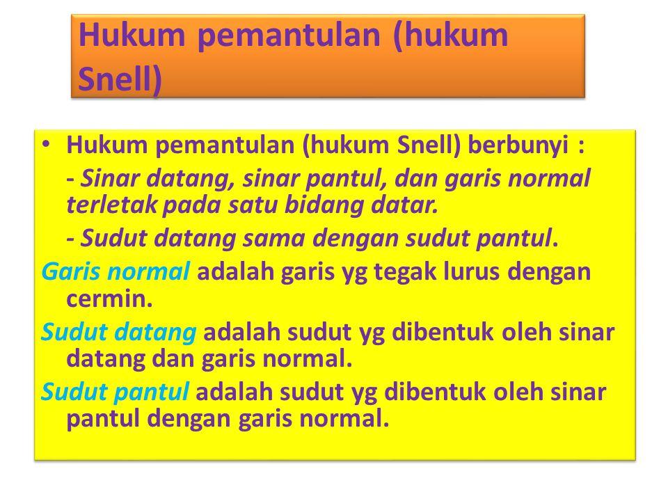 Hukum pemantulan (hukum Snell)