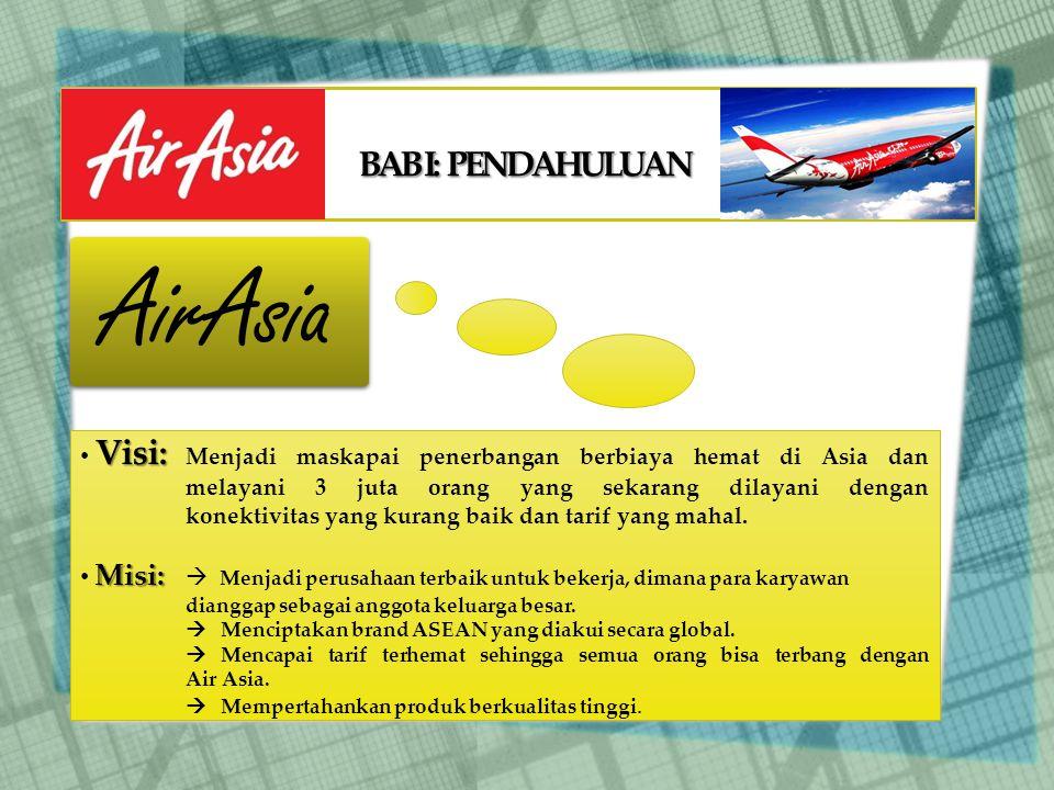 AirAsia BAB I: PENDAHULUAN