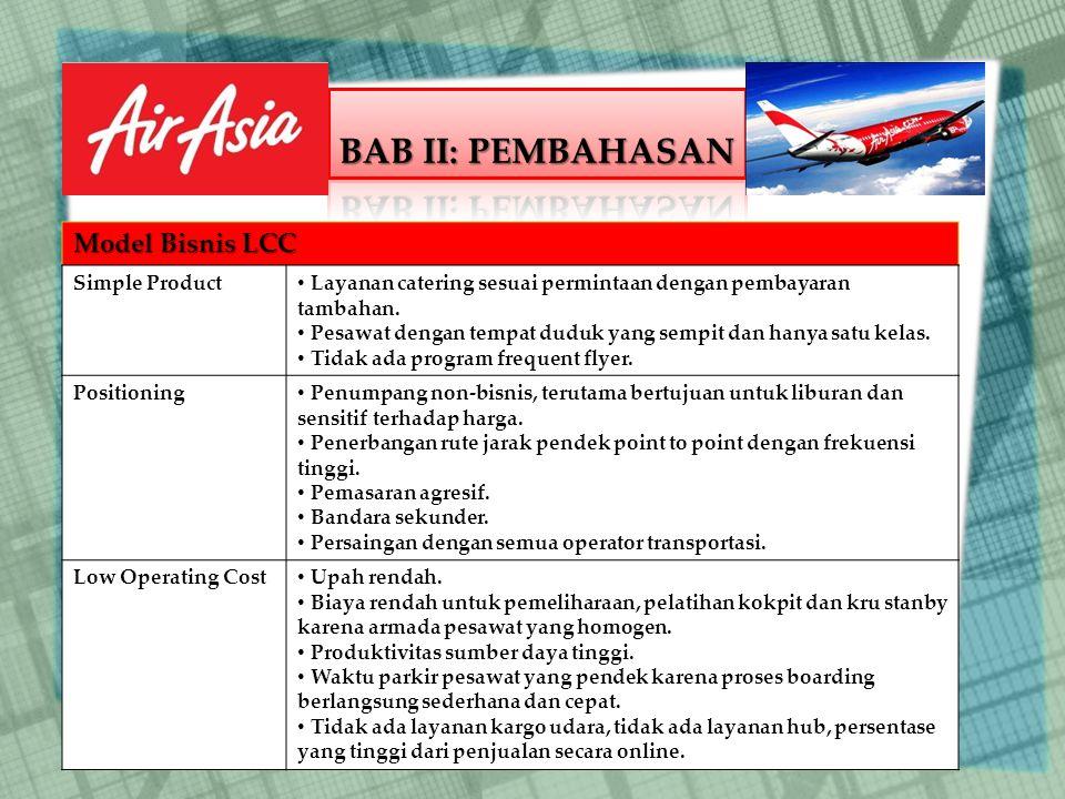 BAB II: PEMBAHASAN Model Bisnis LCC Simple Product