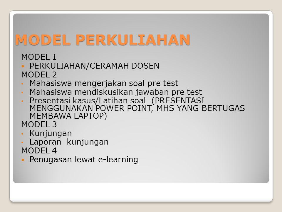 MODEL PERKULIAHAN MODEL 1 PERKULIAHAN/CERAMAH DOSEN MODEL 2